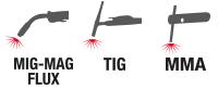 MIG-MAG/TIG/MMA